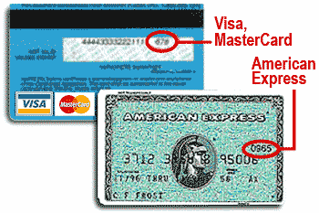 Image result for cvv code visa american express